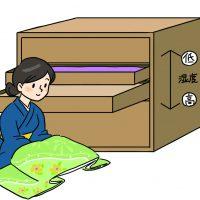 着物の収納、お手入れと虫干しの基本
